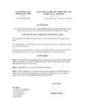 Quyết định số 3079/QĐ-UBND