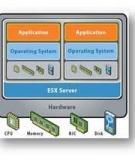 Các giải pháp ảo hóa Domain Controller – Phần 1