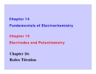 Chapter 14 Fundamentals of Electrochemistry