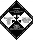 ASCA NATIONAL MODEL : A FRAMEWORK FOR SCHOOL COUNSELING PROGRAMS