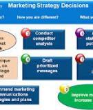 Strategic Communications Audits:   Prepared for the Communications Consortium Media Center