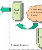 OVERVIEW OF FINAL AMENDMENTS TO AIR REGULATIONS   FOR THE OIL AND NATURAL GAS INDUSTRY