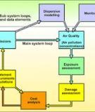 Optimal Air Pollution Control Strategies