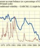 Government size and business cycle volatility; How important are credit constraints?