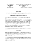 Quyết định số  2226/QĐ-UBND