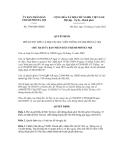 Quyết định số 5705/QĐ-UBND