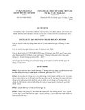 Quyết định số 6319/QĐ-UBND