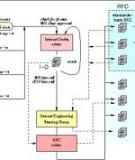 The Internet Standards Process -- Revision 2