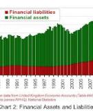Inflation Accounting and Nonfinancial Corporate Profits: Financial Assets and Liabilities