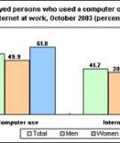 COMPUTER AND INTERNET USE AT WORK IN 2003