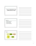 Bài giảng: Chương 3: Kế toán mua bán hàng hóa trong nước
