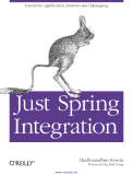 Just Spring Integration