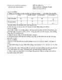 ĐÊ THI HỌC KÌ 1 Môn: Sinh học 10