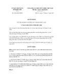 Quyết định số 2566/QĐ-UBND