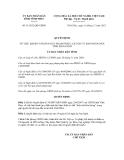 Quyết định số 51/2012/QĐ-UBND