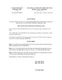Quyết định số 2983/QĐ-UBND