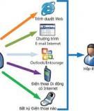 Cấu hình Outlook webmail trên Android và IOS