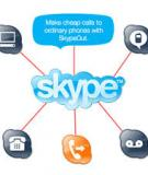 Athtek Skype Recorder - Tự động ghi âm từ tất cả các cuộc gọi Skype