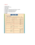 ôn tập công thức toán 12