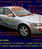 Sensor-Based Control Architecture for a Car-Like Vehicle