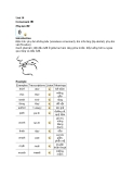 Unit 38 Consonant /θ/ Phụ âm /θ/