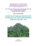 Báo cáo: Nghiên cứu xây dựng quy hoạch bảo tồn đa dạng sinh học vùng Đồng bằng sông Hồng giai đoạn 2001- 2010