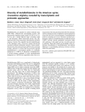 Báo cáo khoa học:  Diversity of metallothioneins in the American oyster, Crassostrea virginica, revealed by transcriptomic and proteomic approaches