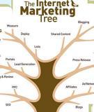 5 cách marketing hiệu quả