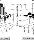 Bigger is Better: The Influence of Physical Size on Aesthetic Preference Judgments