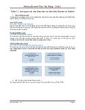 Hướng dẫn môn thực tập mạng - tuần 1