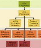 Oracle® Database Utilities