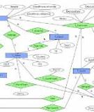 Amazon Relational Database Service API Reference API Version 2011-04-01