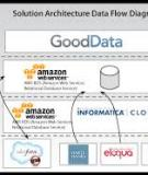 Amazon Relational Database Service User Guide API Version 2013-01-10
