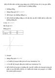 Một số kiến thức cơ bản trong dạng toán vẽ đồ thị hàm số và tìm giao điểm giữa Parapol và đường thẳng.