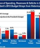 The Economic Impact of the  President's 2013 Budget