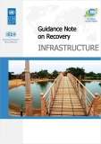 GUIDANCE NOTE ON RECOVERY INFRASTRUCTURE