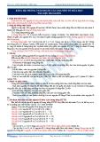Bảng hệ thống tuần hoàn các nguyên tố hóa học tài liệu bài giảng