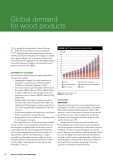 Global demand  for wood products