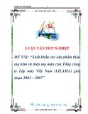 luận văn:Xuất khấu các sản phẩm thép mạ kẽm và thép mạ màu của Tổng công ty Lắp máy Việt Nam (LILAMA) giai đoạn 2003 – 2007