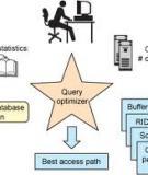 Điều chỉnh SQL với Optim Query Tuner, Phần 1: Tìm hiểu về các đường dẫn truy cập