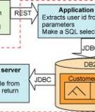 Lập trình với XML cho DB2, Phần 4: Tích hợp dữ liệu từ các nguồn dữ liệu khác nhau trong ứng dụng DB2 dựa trên web của bạn