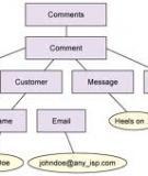 Lập trình với XML cho DB2 - Phần 1