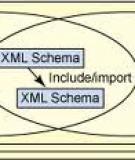 Quản lý các lược đồ XML trong DB2 Phần 2: Quá trình phát triển lược đồ XML và quản lý dữ liệu XML