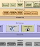 Xây dựng các ứng dụng BPM bằng FileNet, Phần 1: Hướng dẫn về mô hình hóa nội dung và quy trình với nền tảng P8 của FileNet