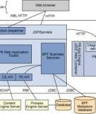 Xây dựng các ứng dụng BPM bằng FileNet, Phần 3: Hướng dẫn sử dụng ứng dụng Web Business Process Framework