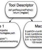Giới thiệu Python Descriptor