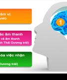 Quy trình học tiếng anh theo phương pháp Phonics