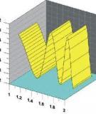 Chương 1: Ma trận hệ phương trình tuyến tính