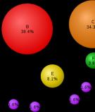 ĐỀ THI THỬ TỐT NGHIỆP THPT (Năm học 2012-2013) MÔN: HOÁ HỌC