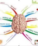 Sơ đồ tư duy lý thuyết Sinh học 12